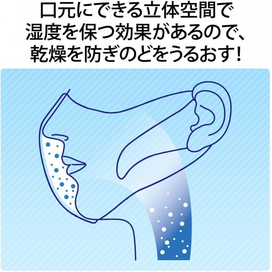 unicharm 超立體 口罩 (30個入) [M size]